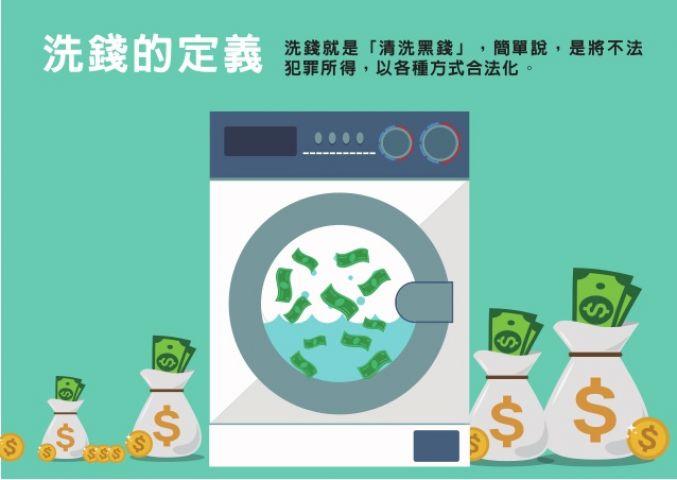 洗錢防制宣導