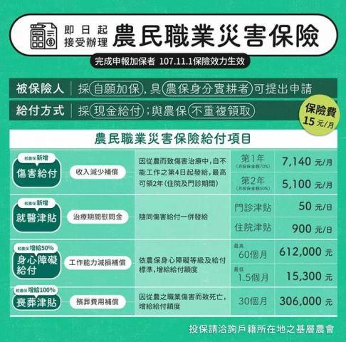 農民職業災害保險